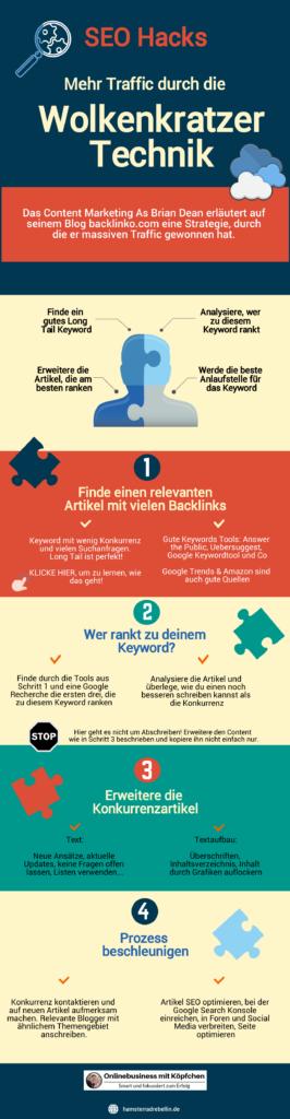 Wolkenkratzer Technik - Infografik